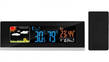 Think Gizmos TG645 : Avis et test de cette station météo !